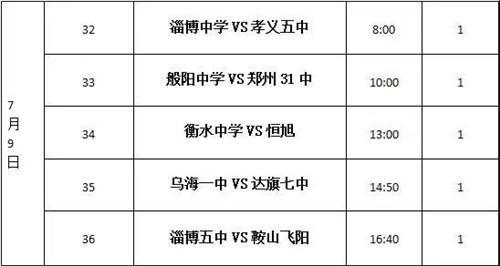 2018年中国足球学校杯比赛(女子U19组)7月8日——信息公告