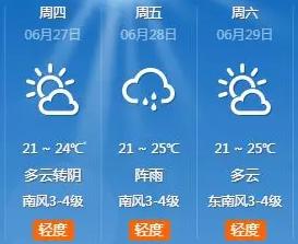 今天白天青岛多云间晴 最高气温25℃最低19℃