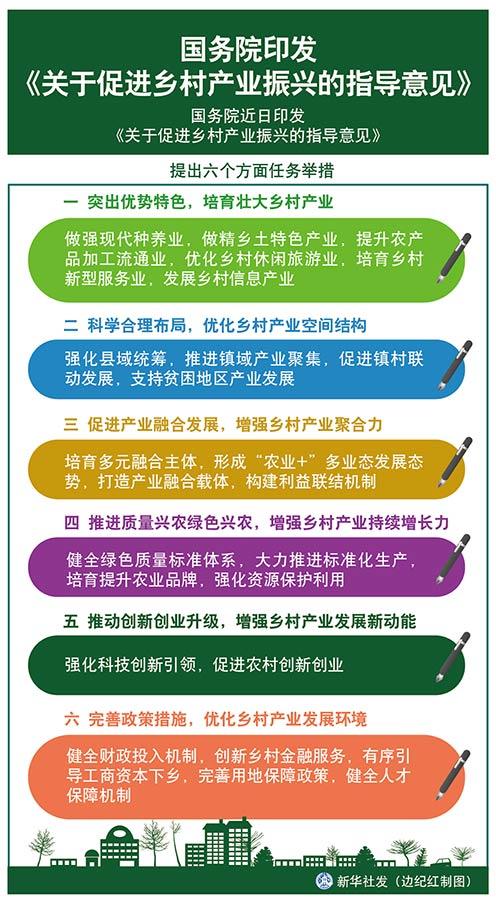 国务院印发《关于促进乡村产业振兴的指导意见》