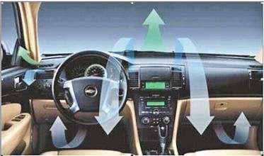 汽车空调风量大小和温度高低与油耗有关么?