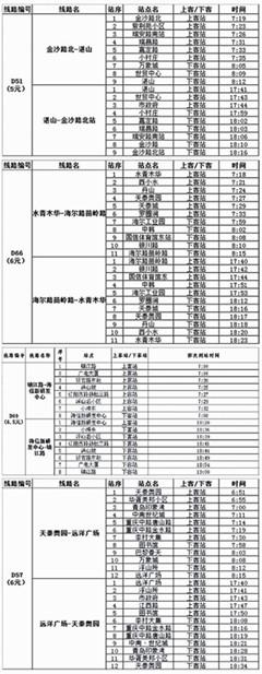 """青岛9条空调""""定制公交""""13日上路"""