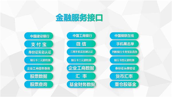 何良庆:谈API接口产品化在网站开发中的重要地位