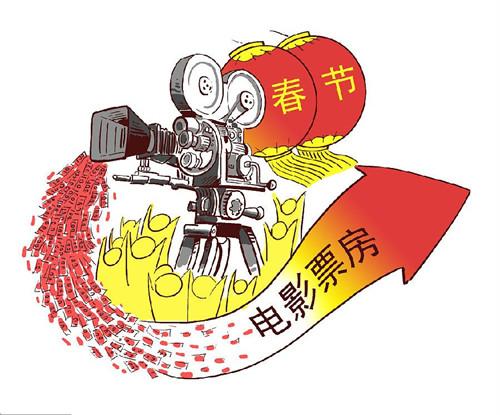 春节贺岁档半数影片票房跌幅超五成  高额票价成为崩盘主因