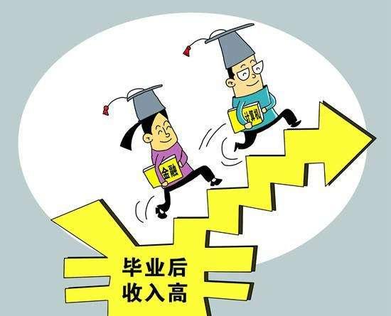 山东省非师范类毕业生月均收入出炉,平均3848.7元