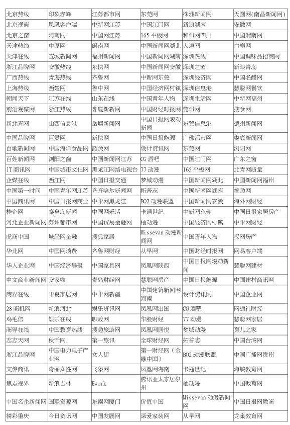 """游金地""""全网络新闻媒体门户发布平台""""业务项目正式启动!"""