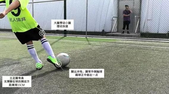 儿童足球训练之外脚背训练的教学组织方法