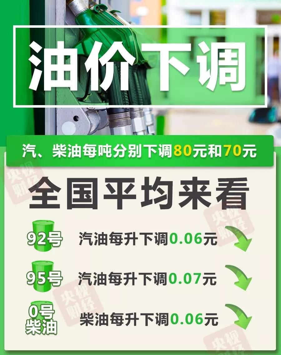 根据国家发改委消息,新一轮成品油调价窗口将于今天8月6日24时开启