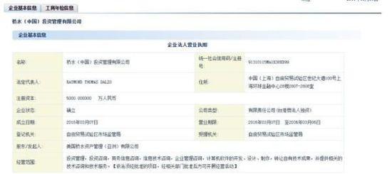 全球最大对冲基金入驻上海 MSCI纳入A股有戏