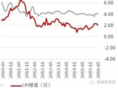 """中国的""""新滞胀时代""""已经到来:钱大大地变毛了"""
